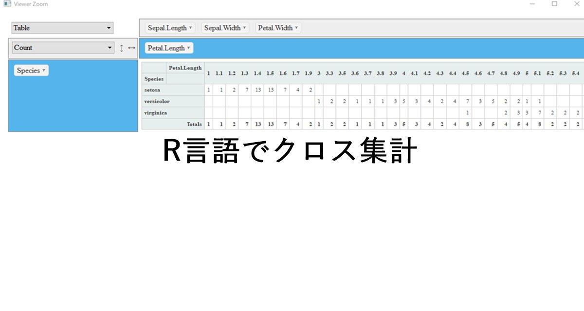 R言語でクロス集計ができるパッケージ―エクセルとの比較―