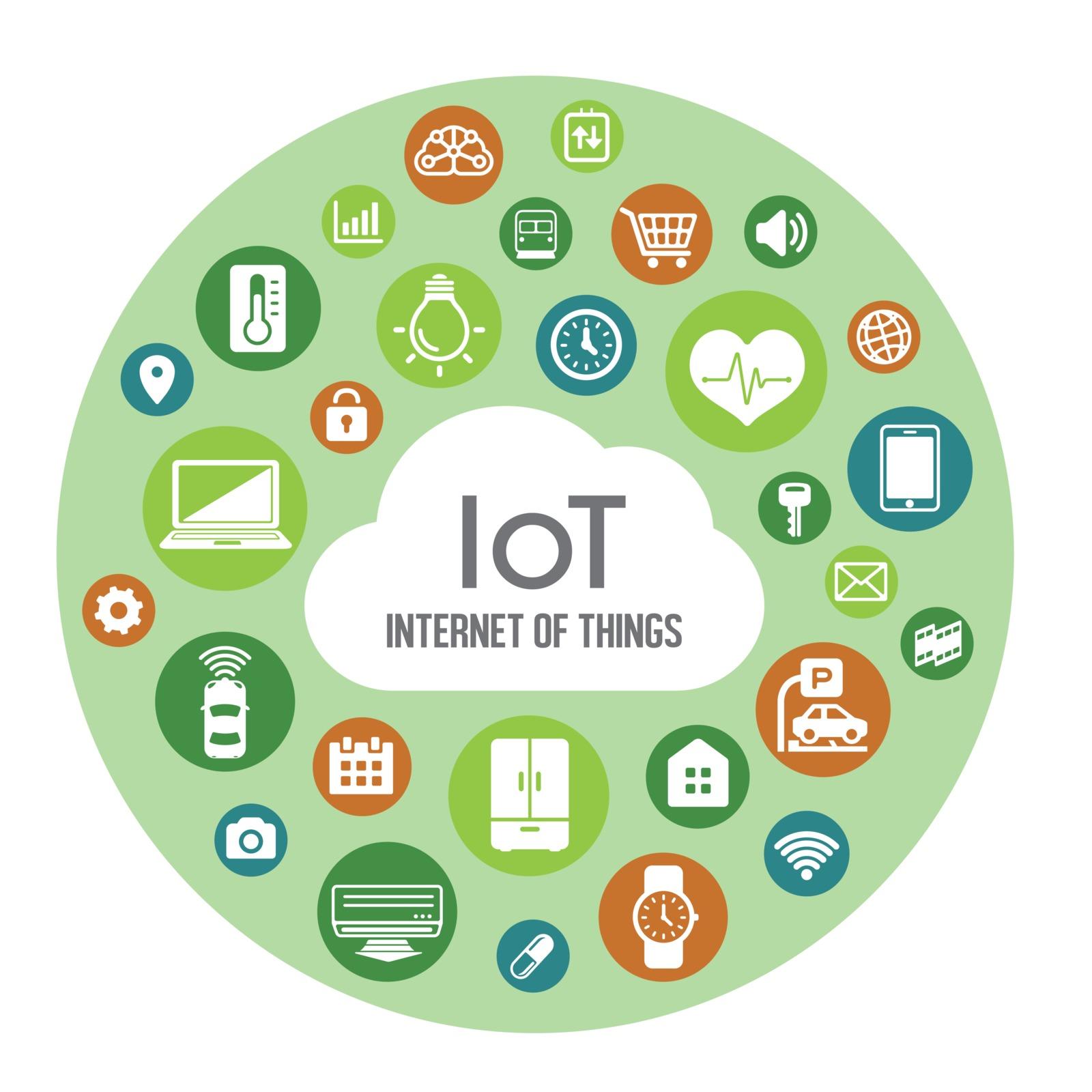 AI・IoTによるサブスクリプション(継続課金)がビジネスモデルを変える